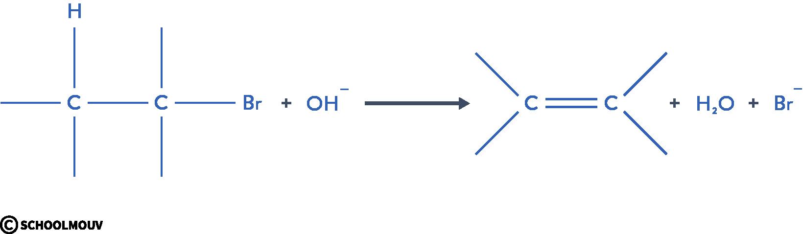 stratégie et sélectivité en chimie organique Réaction d'élimination terminale physique chimie schoolmouv