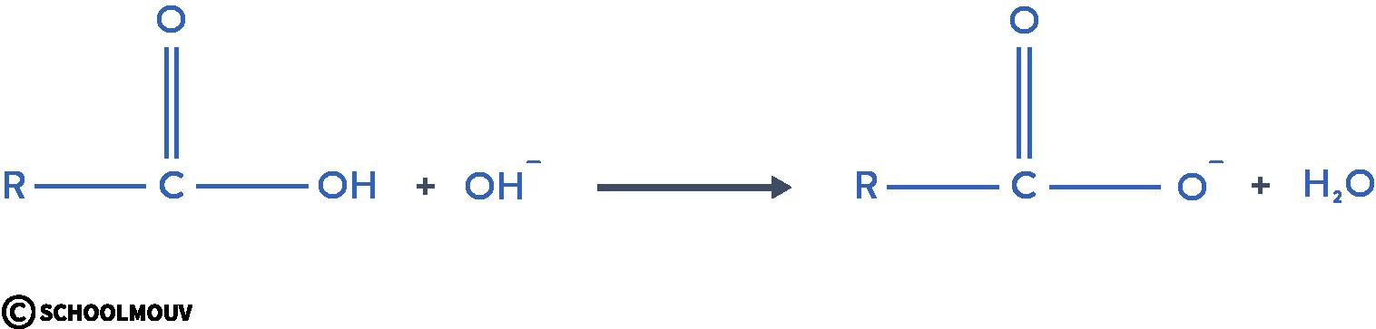 stratégie et sélectivité en chimie organique réaction acido-basique terminale physique chimie schoolmouv