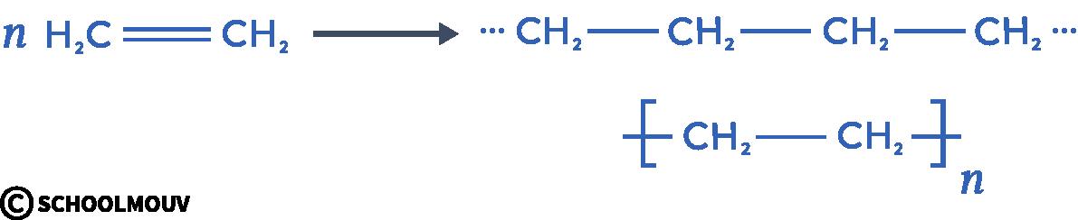 stratégie et sélectivité en chimie organique polymérisation de l'éthylène en polyéthylène terminale physique chimie schoolmouv