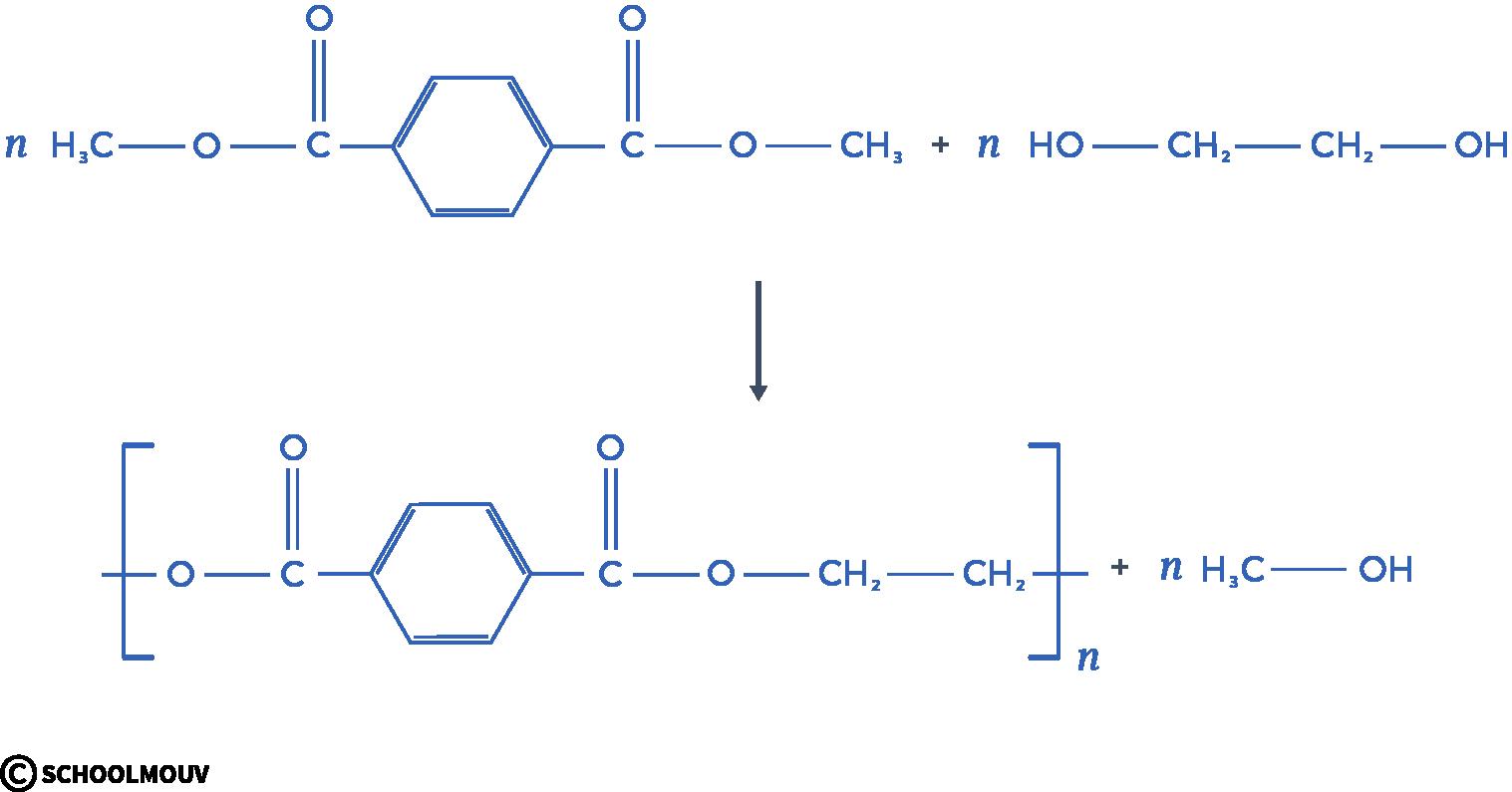 stratégie et sélectivité en chimie organique polymérisation d'un ester et d'un alcool en polyéthylène téréphtalate terminale physique chimie schoolmouv