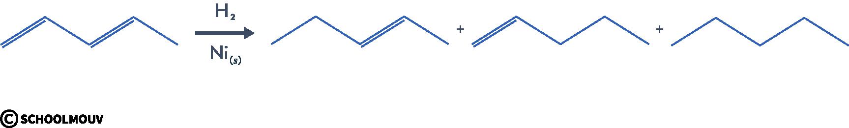 stratégie et sélectivité en chimie organique catalyseur terminale physique chimie schoolmouv