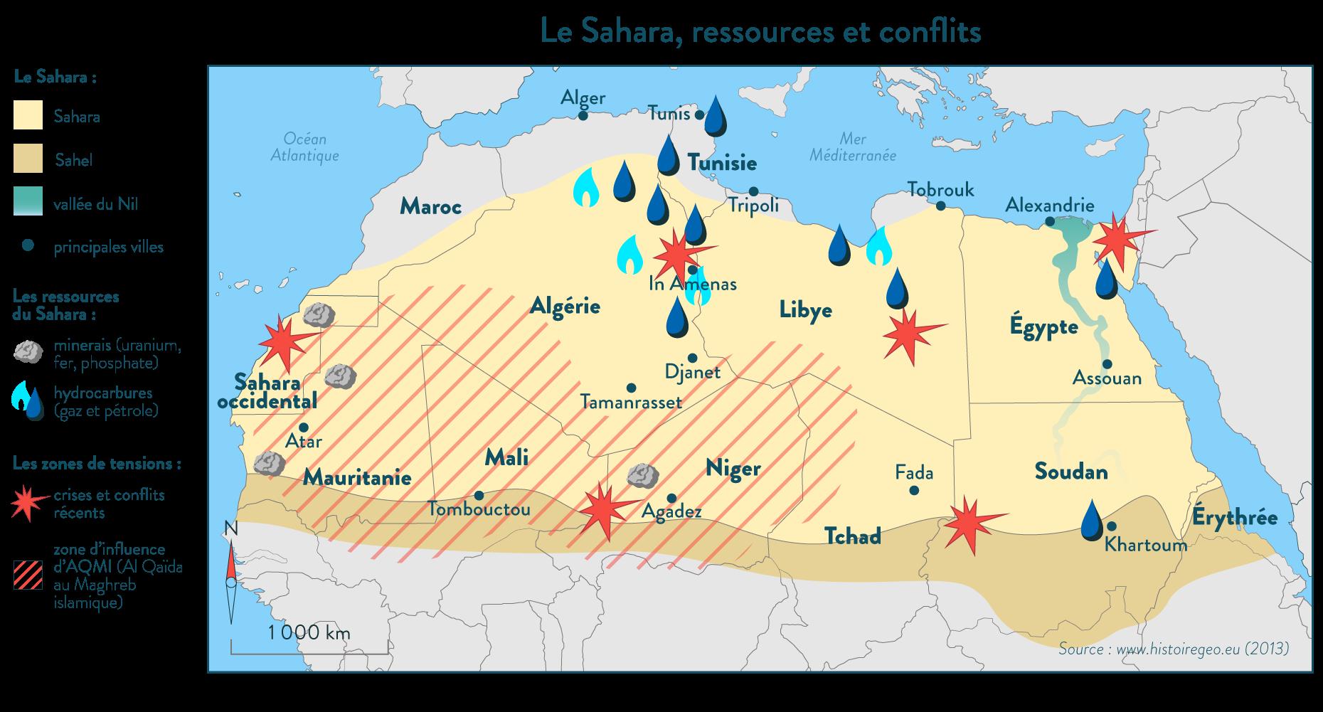 sahara ressources conflits