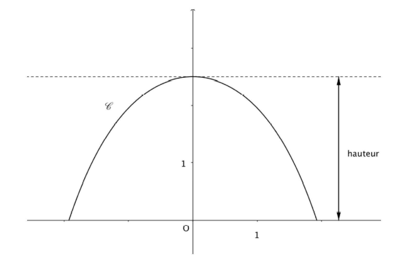 Alt Mathématiques terminale S sujet bac 2019